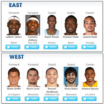 Mon vote pour le All Star Game 2012 a Orlando